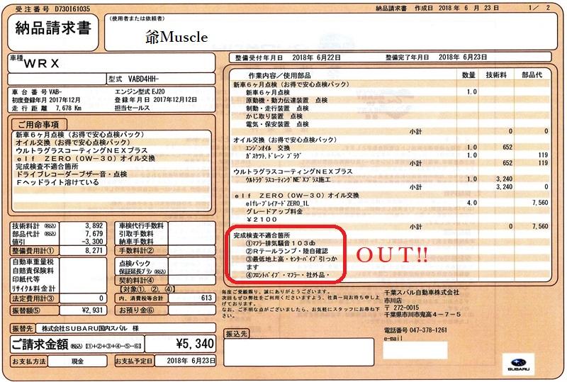 【備忘録】新車6カ月点検&オイル交換