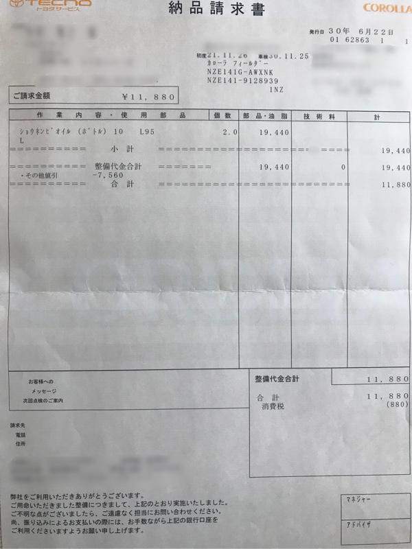 エンジンオイル・エレメント交換