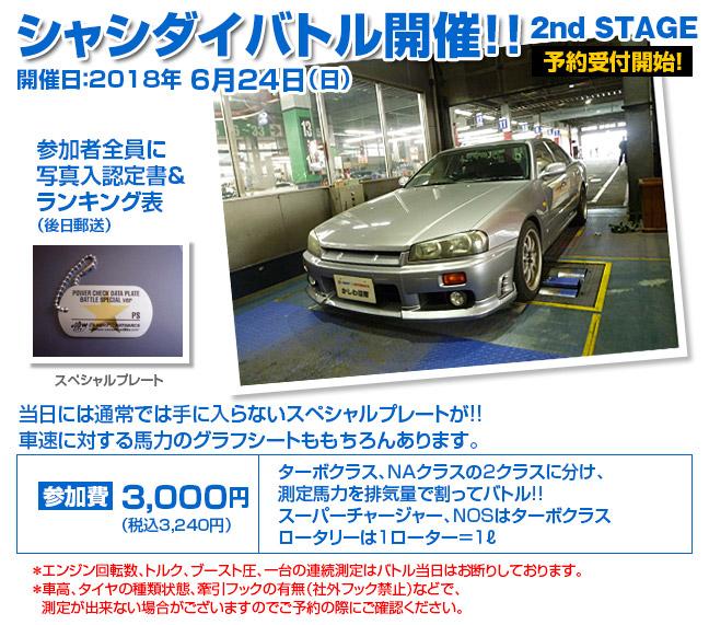 シャシダイバトル 2018 2nd STAGE(in SABかしわ沼南)