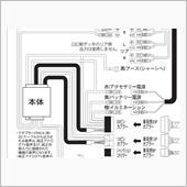 ビートソニック+ケンウッドDDX6170BT取付②の画像