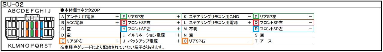 【DA17V】オーディオ環境バージョンアップ④