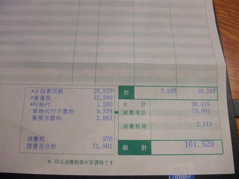 総額 101,529円
