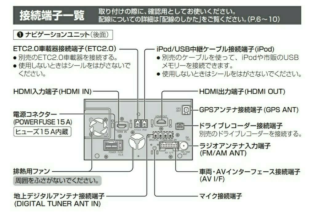 Panasonic CN-F1XVDとUSBソケット接続