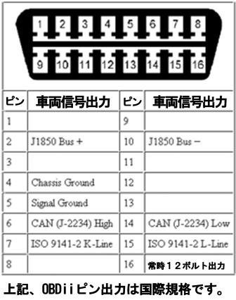 BMW E92 OBDⅡアダプター加工(ACC電源割り込み)