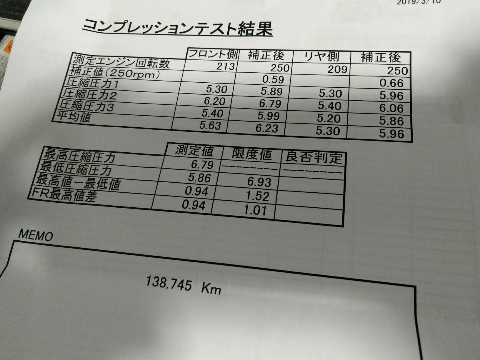 【忘備録】圧縮測定