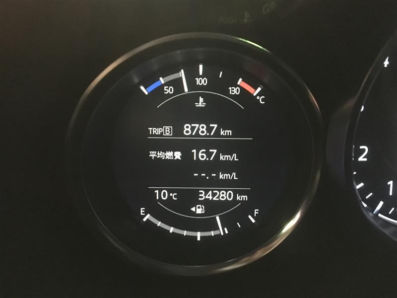 【2月】月間走行距離(878km)