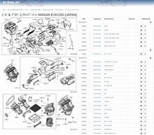 e-NV200 エアコンフィルター交換と消臭洗浄剤施工のカスタム手順1
