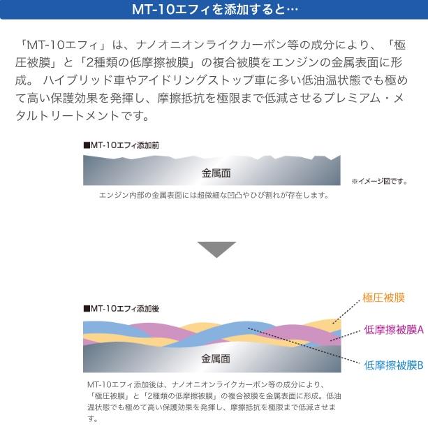 【記録】エンジンオイル交換02回目