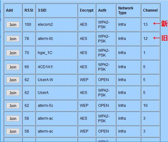IPカメラのwifiアクセスポイント追加と接続