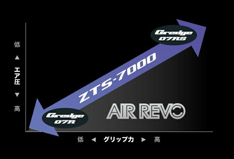 タイヤ交換 11月12日(ゼスティノ zts-7000)