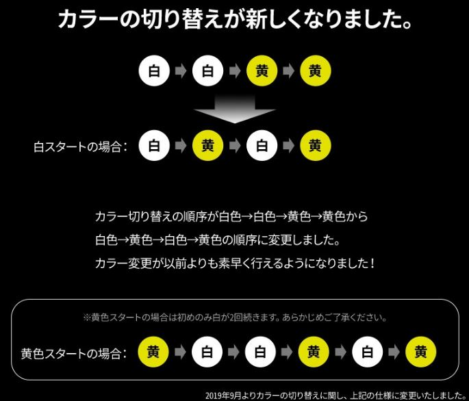 フォグランプ交換~【TWIN PREMIUM】イエロー&ホワイト 発光 2色 フォグ