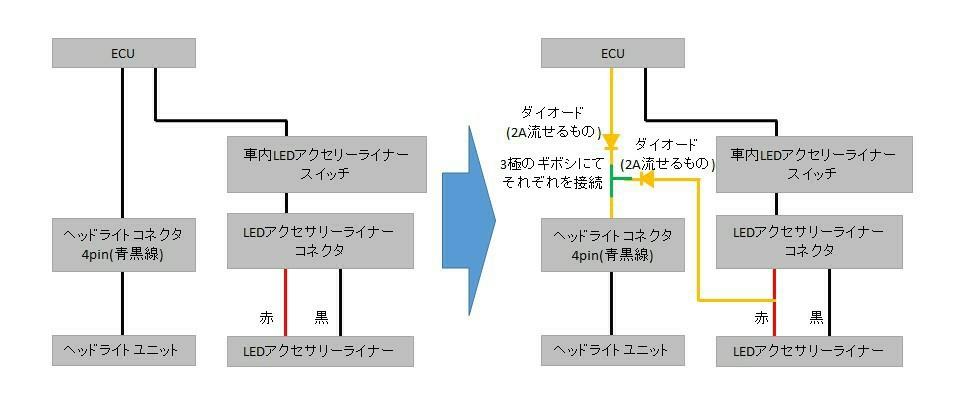 VABのホークアイデイライト化【超安価】