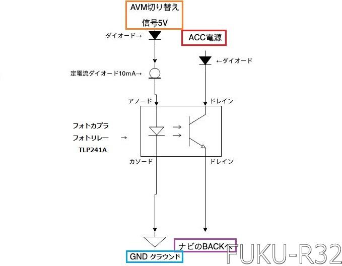 アラウンドビューモニター社外ナビ連動で表示させる(ノートE12)