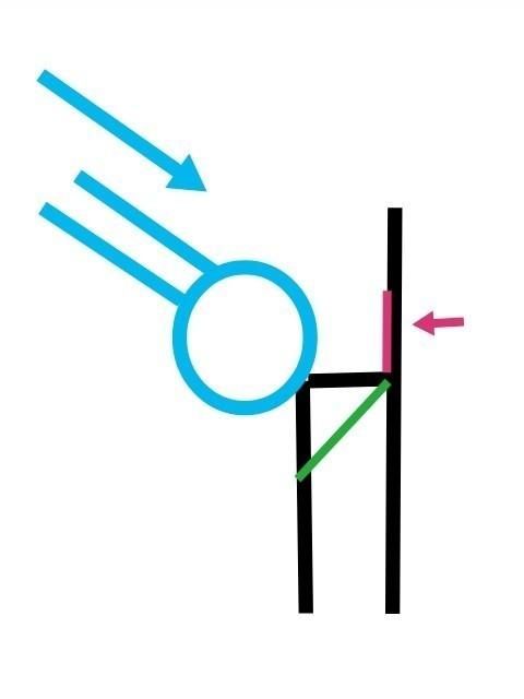 イメージは斜め45&#176;から角に当てる感じで削っていきます。<br /> <br /> 緑色の線が切削目的ライン<br /> 削れていくと赤線で示した内壁に<br /> ビットが接触し始めますので<br /> ビットを他のに交換します。