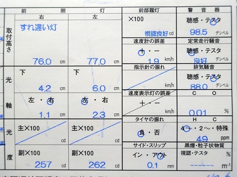 車検の結果(3年目)