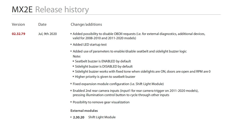 AIM MX2eのファームウェアのアップデート
