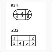 次にカプラーの加工をします。<br /> 配線の数は一緒で、カプラー形状のみ違いますので、下記のように変更します。<br /> ※カプラーは差込み側から見ての配置です<br /> R34用<br /> 1=太(青/赤)UP<br /> 2=細(青)リミットSW<br /> 3=太(青)DOWN<br /> 4=細(白)エンコーダー電源<br /> 5=細(赤)エンコーダーパルス<br /> 6=細(黒)アース<br /> <br /> Z33用<br /> 1=太(赤)UP<br /> 2=太(青)DOWN<br /> 3=細(黒)アース<br /> 4=細(青)リミットSW<br /> 5=細(赤)エンコーダー電源<br /> 6=細(緑)エンコーダーパルス