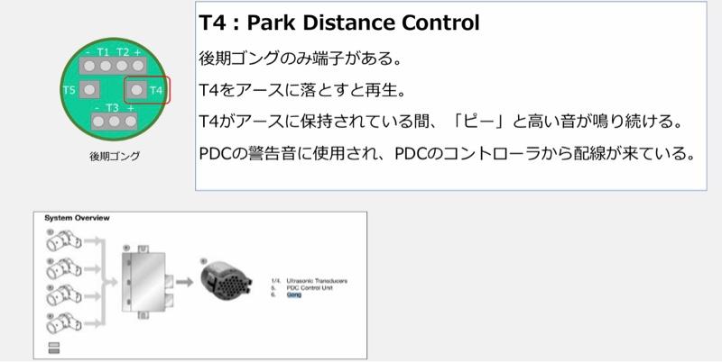 E36エアバッグレス車両にゴングモジュールを追加する(2)