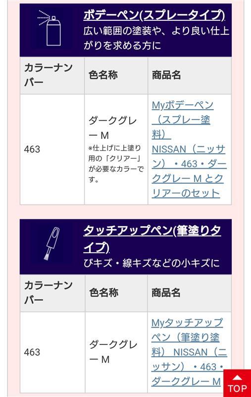 希少GTサルーン × フジミ外装キット装着仕様 プラモ製作記 vol.1