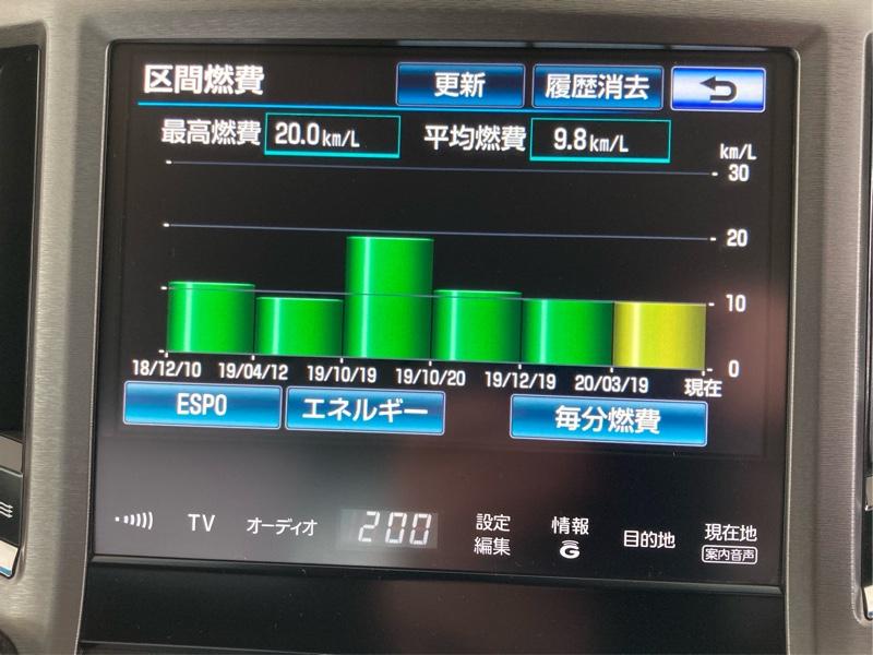 ◆今年,最後の洗車ほか(^^)