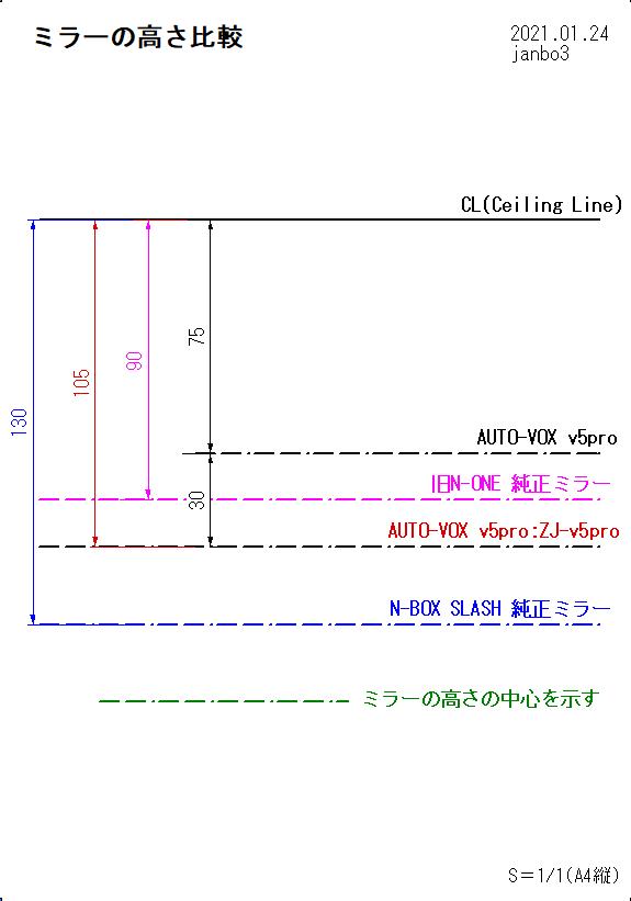 延長ステー(高さ)変更 AUTO-VOX v5 pro