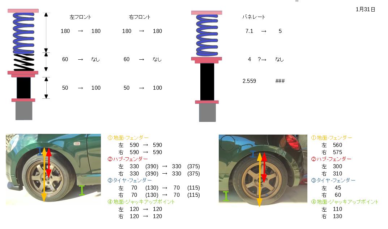 【コペン】フロントバネをID62 180mm 5kg に交換 その3 車高調整篇[46,428km]