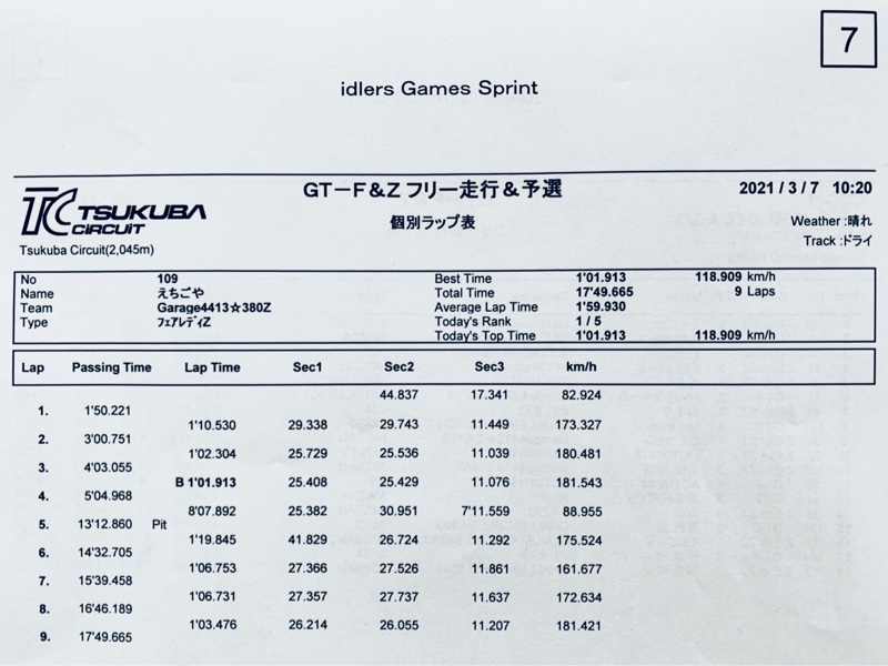 RUF idlers2021シリーズ 開幕戦予選
