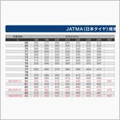 JATMA規格とETRTO XL規格のロードインデックス(メモ)の画像