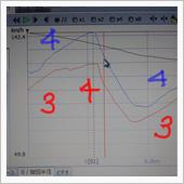 【EP91】レストアプロジェクト、ベルト交換、点火時期調整の画像