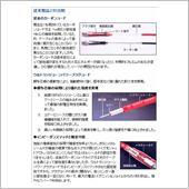 永井電子 ウルトラ シリコーンパワープラグコード