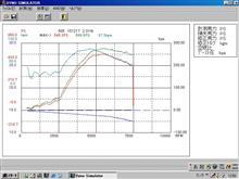 PHOENIX's POWER オリジナルアプリケーションCPUデータ