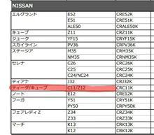 NV200バネットRS★R Black☆iの全体画像