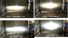 MT-07中華 LED  H4  HEADLIGHT 6500Kの全体画像