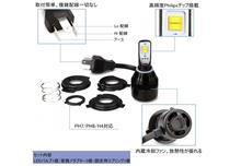TZR50Rメーカー・ブランド不明 LEDヘッドライト PH7の単体画像