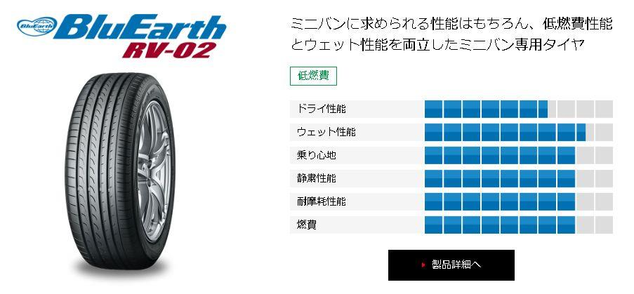 YOKOHAMA BluEarth RV-02 225/55R17 97W