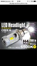 125DukeMotorcycle LEDヘッドランプ  H4の単体画像