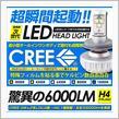 CREE LEDヘッドライトXM-L2