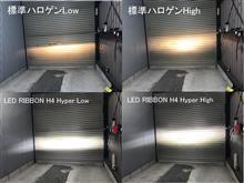 GSX-S1000 ABSサインハウス LED RIBBON H4 Hyperの全体画像