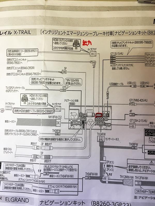 エクストレイル 配線 図