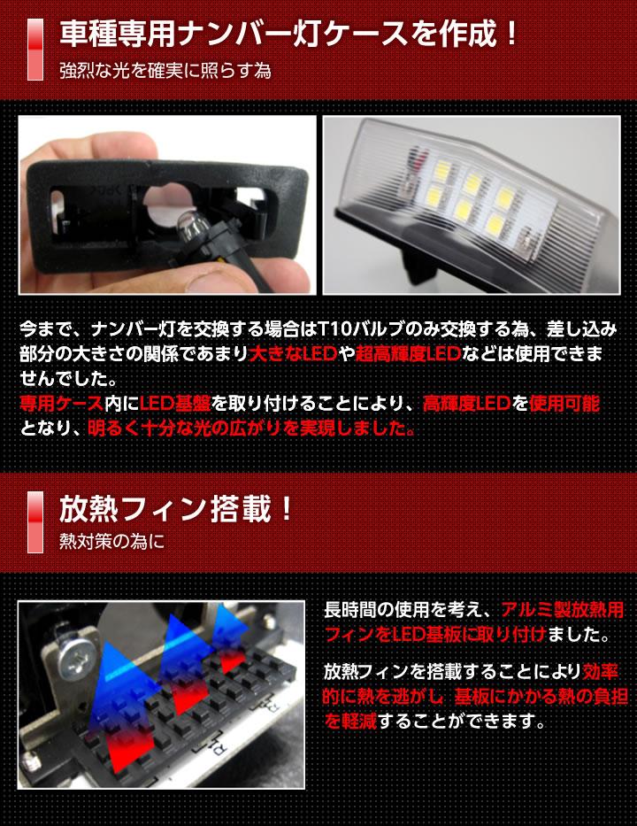AXIS-PARTS 車種別専用LEDナンバー灯ユニット 6000K