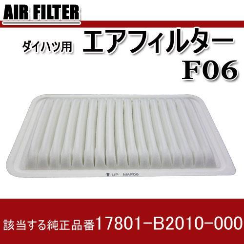 メーカー・ブランド不明 エアクリーナー