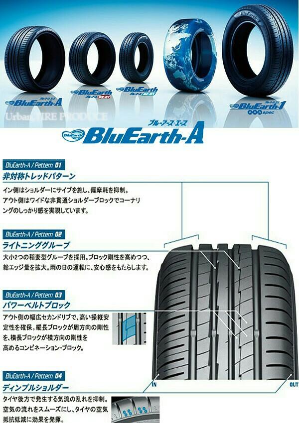 YOKOHAMA BluEarth AE-01F 175/65R15