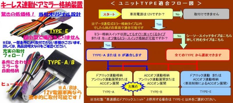 パーソナルCARパーツ キーレス連動ドアミラー格納装置 TYPE-A