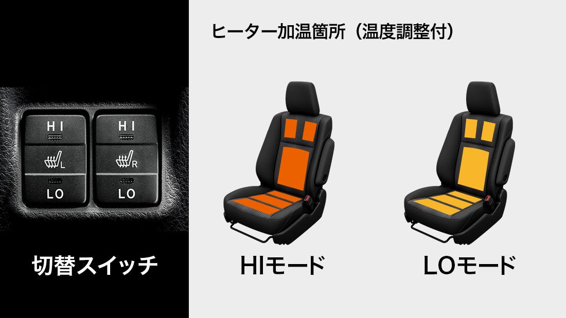 トヨタ(純正) 快適温熱シート(運転席・助手席)