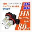 メーカー不明 H8 LEDバルブ 80W