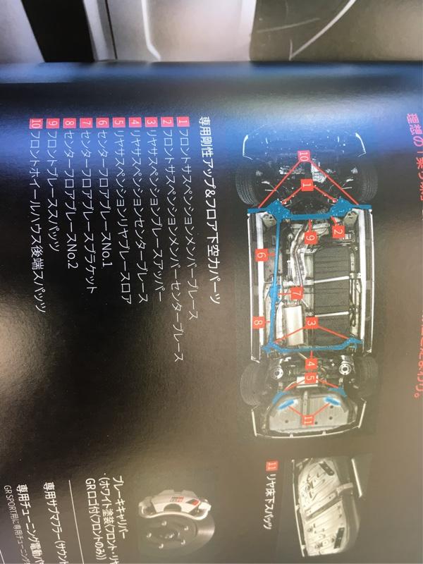 トヨタG's メンバーブレース