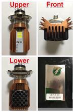 V-Strom 250RTD RTD バイク用LEDヘッドライトH4 Hi/Lo 20W/10W 2000LM/1000 LM DC9V-100V 冷却ファン搭載の単体画像