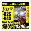 REIZ TRADING LEDヘッドライト VELENO D2S/D4S 10300ルーメン LED