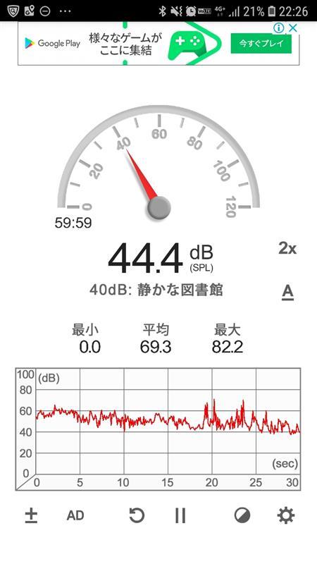 android 騒音計アプリ