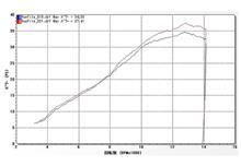 CBR250RR(MC51)SNIPER レーシング スリップオンマフラーの全体画像
